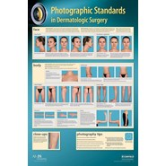 Photographic Standards in Dermatologic Surgery